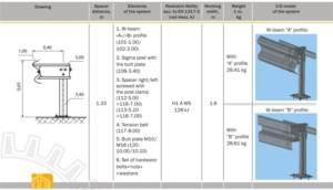 Table EDSP 133 BW